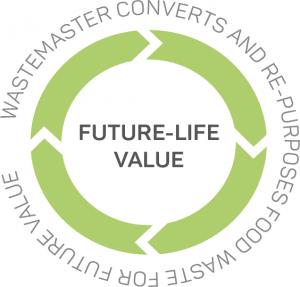 Future Life Value